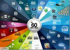 http://blog.sendblaster.com/wp-content/uploads/incredible-things-infographic-1_thumb.jpg