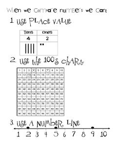 The Go To Teacher: Comparing Numbers with a Number Line