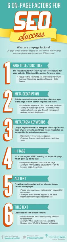 6 on-page factors for SEO success #infografia #infographic #seo