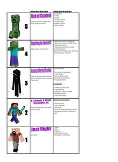 Minecraft Incredible 5 Point Scale helps kids regulate. Great for kids with Autism, ADHD, and SPD.