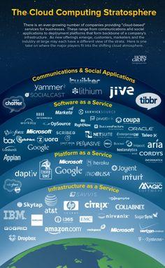 Cloud Computing Stratosphere