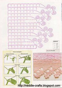 شغل ابره NEEDLE CRAFTS: كنار كروشيه لفوط-crochet ending for towel