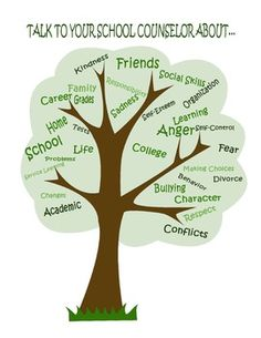 Talk To Your School Counselor About... Tree Poster FREE!!