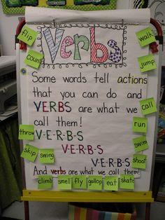 First Grade - Verbs Chart Idea