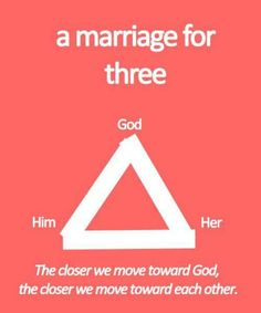 Love this! In moving closer to God you both automatically move closer to each other :)