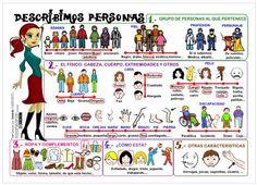 Describir personas - Actiludis (varios formatos)  http://www.actiludis.com/?p=42278