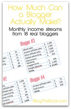 How Much Can Bloggers Make