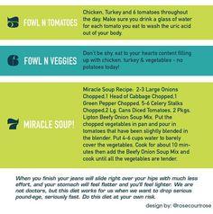 Pretty Haute: 7 Day Detox- Cabbage Soup Diet