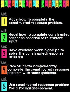 Introducing Constructed Response Test Prep
