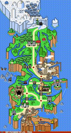 Game of Thrones by way of Nintendo -- It's NESTEROS!