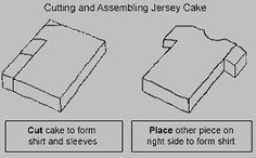 How-To hockey jersey cake - or scout shirt cake.