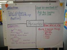 Math Workshop Adventures: Anchor Charts!!!