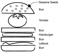 Viennese Musical Clock | Free Music Lesson Plan (Rondo Form)