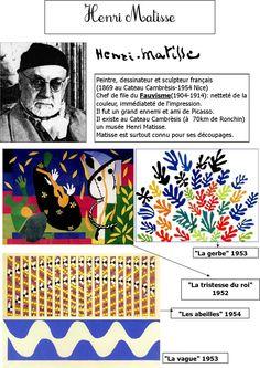 09 ARTS VISUELS histoire de l'art | BLOG GS CP CE1 CE2 de Monsieur Mathieu NDL