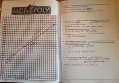 Yummy math scatter plots