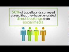 Social Media & Mobile stats from the travel industry