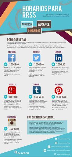 Horarios más efectivos para publicar en las diferentes redes sociales. Infografía en español. #CommunityManager
