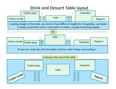 Dessert Table Layout from ecopartytime on Tumbler