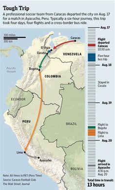 A Venezuelan soccer team took 4 days to get to a match http://on.wsj.com/1wJ14el