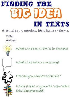 Finding the Big Idea in Texts (word doc) text word