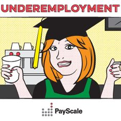 Which workers and college grads are suffering most from underemployment?