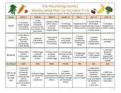 monthly meal plan, food meal