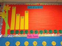 data wall first grade
