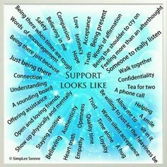 Support Looks Like... handout from rectherapyideas.blogspot.com  ... using this as a springboard to an art tx directive
