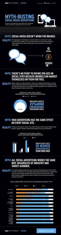 4 Myths of Social Media Advertising - #marketing #SocialMedia #infographic