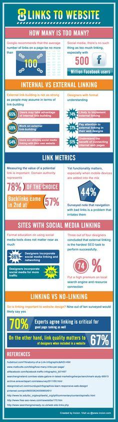 The Benefits of Links to Website #Infographic www.socialmediamamma.com