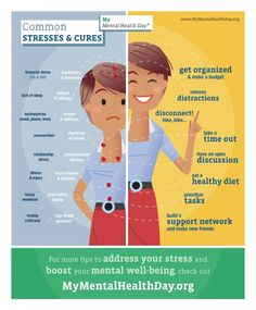 Mental Health Day Infographic