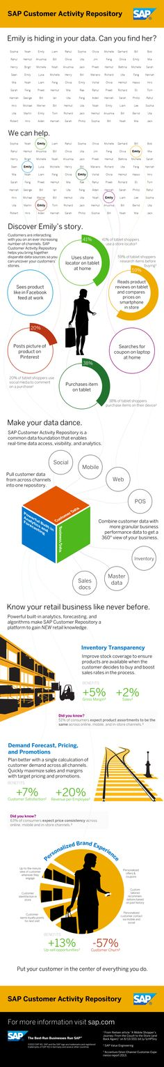 SAP announced New Customer-Centric Solution from SAP to Help Retailers Improve Operations, Consumer Experience and Brand Perception! SAP Customer Activity Repository #infographic