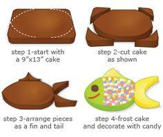 Fish birthday cake using Necco Wafers