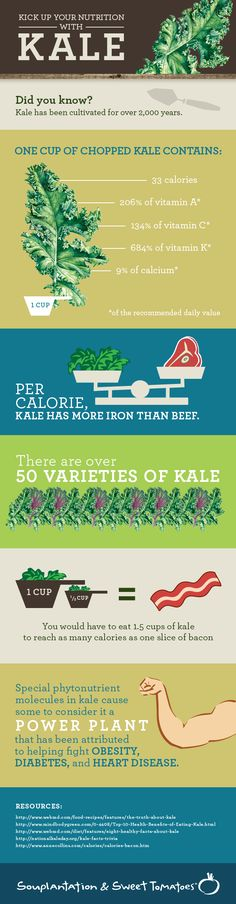 Kale nutrition & facts. #infographic #nutrition.