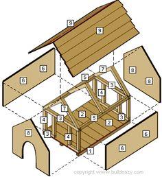 diy doghouse, anim, idea, dog kennel, dogs, doggi stuff, pet, dog houses, build a dog house