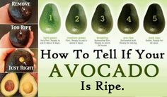 Avacado ripeness #food #recipe