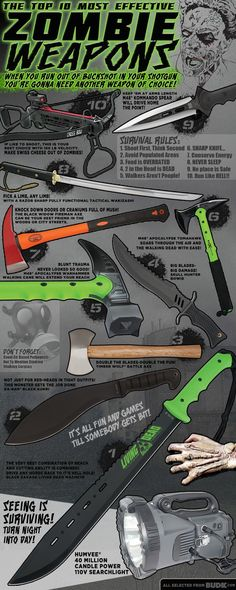 Zombie killing weapons