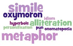"""A website with descriptions of each type of figurative language and links to lessons, activities, and/or examples of each. Also pinned on """"Grammar and Figurative Language"""""""