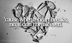 Breakeven- The Script