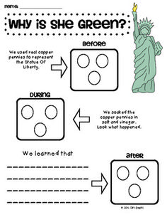 Statue of Liberty Experiment - Why Is She Green? - This is a simple experiment to do with your kiddos to discover why the Statue Of Liberty is green. This product includes the directions for the experiment and a recording sheet.