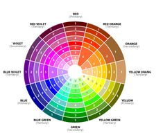Fashion Friday: color wheel