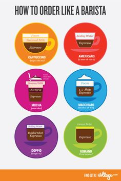how to make coffee like a bariata