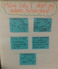 "Week 2: Strategies for Starting a Realistic Fiction Story Anchor Chart. ""Leads for elementary realistic fiction"""