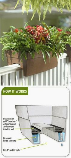 Gone to pots on pinterest planters container gardening and old tires - Railing planters lowes ...