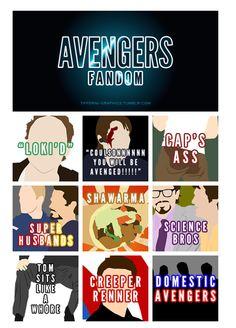 Avengers Fandom