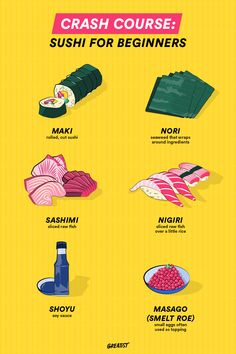 New to sushi? Learn the lingo.