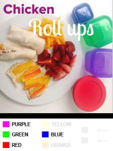 21 Day Fix Recipes, Meal Plans, and ALL THE DETAILS!!! Chicken Roll-ups with a side of Strawberries
