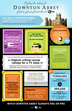 Very clever Downton Abbey infographic!