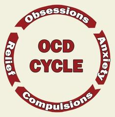 OCD is an anxiety disorder