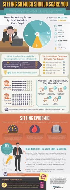 Sitting So Much Should Scare You [Infographic]*  *I am curious about who would give up coffee for a week to sit less. I suppose if it was only one week...